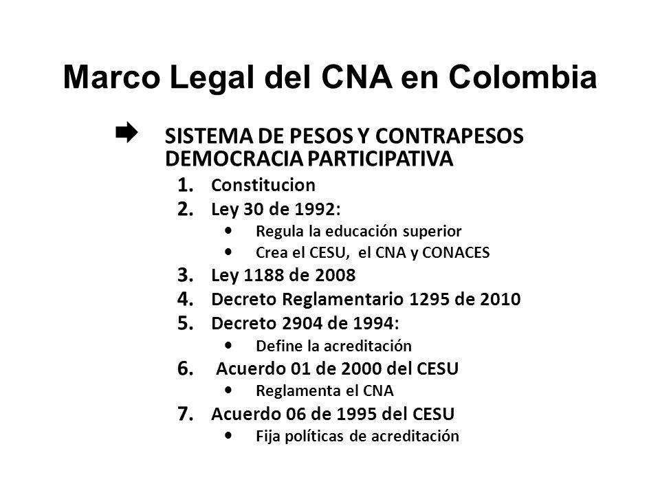 PROCESOS ENSEÑANZA APREND IZAJE Los créditos académicos La pertinencia Las Competencias La EvaluacIón.