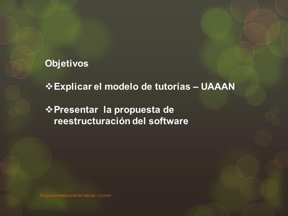 Objetivos Explicar el modelo de tutorías – UAAAN Presentar la propuesta de reestructuración del software