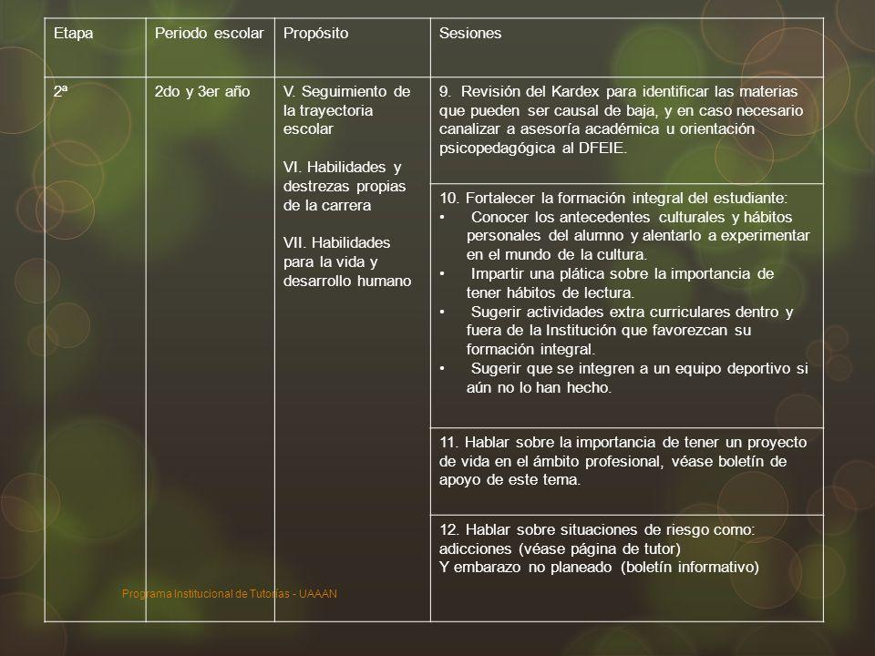 Programa Institucional de Tutorías - UAAAN EtapaPeriodo escolarPropósitoSesiones 2ª2do y 3er añoV. Seguimiento de la trayectoria escolar VI. Habilidad