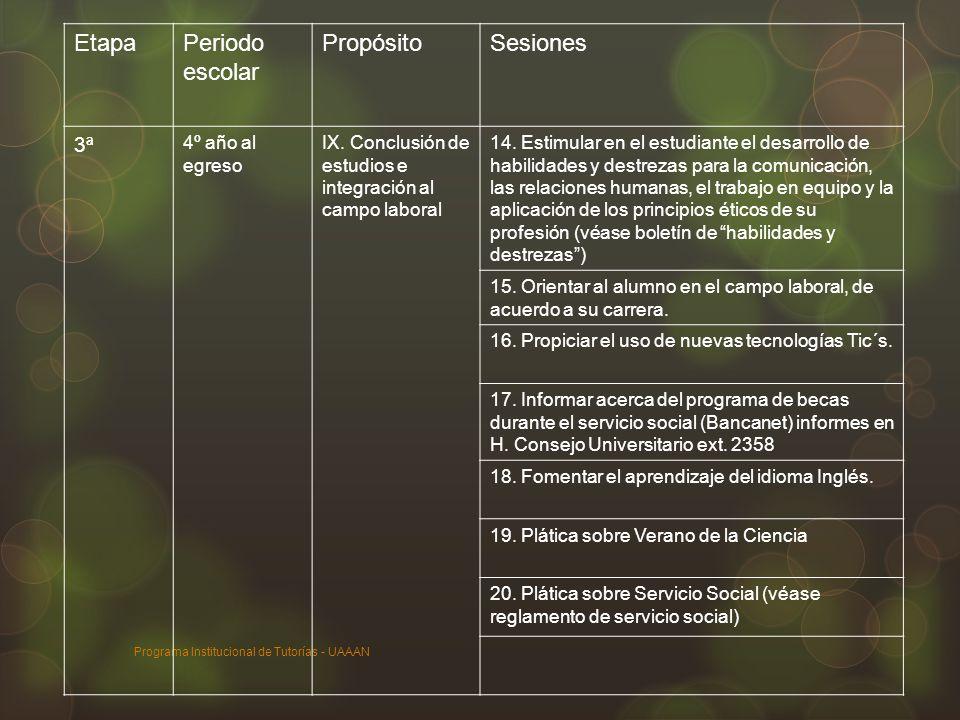 Programa Institucional de Tutorías - UAAAN EtapaPeriodo escolar PropósitoSesiones 3ª 4º año al egreso IX. Conclusión de estudios e integración al camp