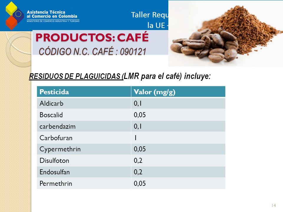 Taller Requisitos de Acceso al mercado de la UE – Alimentos - Pereira 22 Marzo 2012 PRODUCTOS: CAFÉ CÓDIGO N.C. CAFÉ : 090121 RESIDUOS DE PLAGUICIDAS