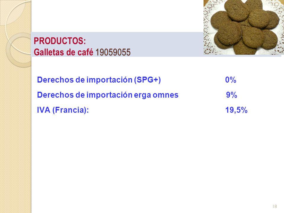 19059055 PRODUCTOS: Galletas de café 19059055 Derechos de importación (SPG+)0% Derechos de importación erga omnes 9% IVA (Francia): 19,5% 18