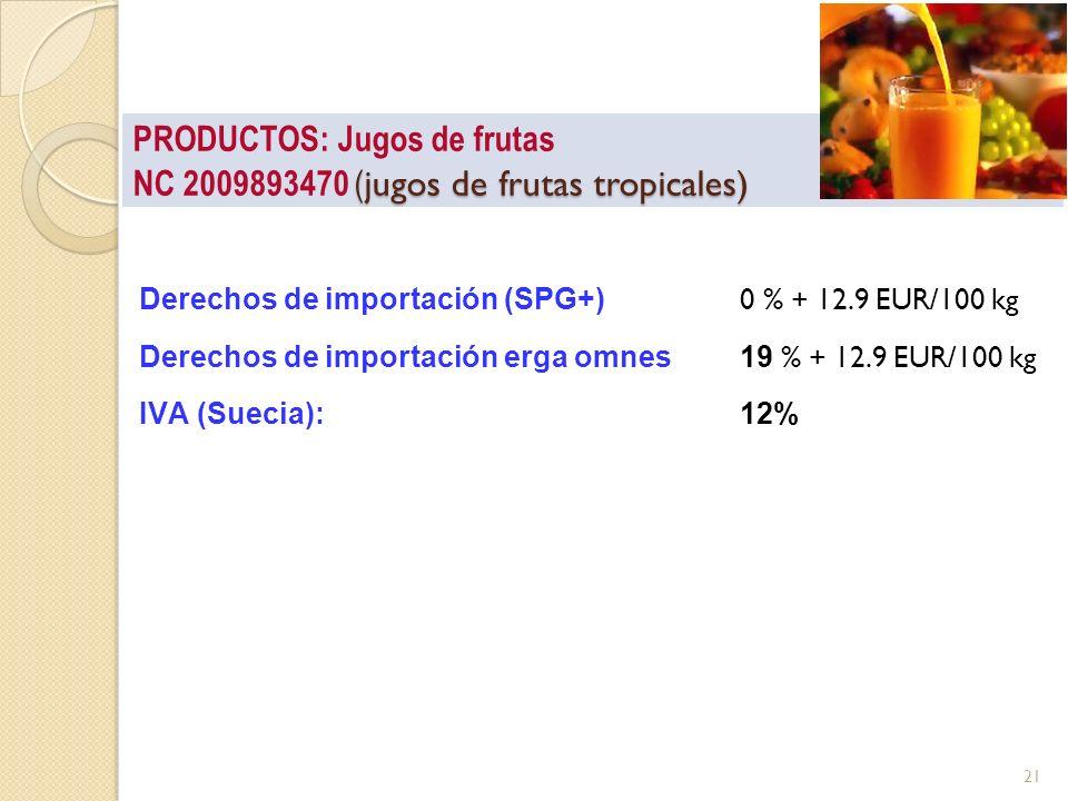 ( jugos de frutas tropicales) PRODUCTOS: Jugos de frutas NC 2009893470 ( jugos de frutas tropicales) Derechos de importación (SPG+) 0 % + 12.9 EUR/100
