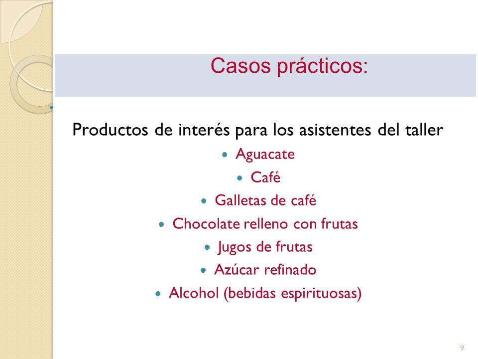 Casos prácticos: Productos de interés para los asistentes del taller Aguacate Café Galletas de café Chocolate relleno con frutas Jugos de frutas Azúca