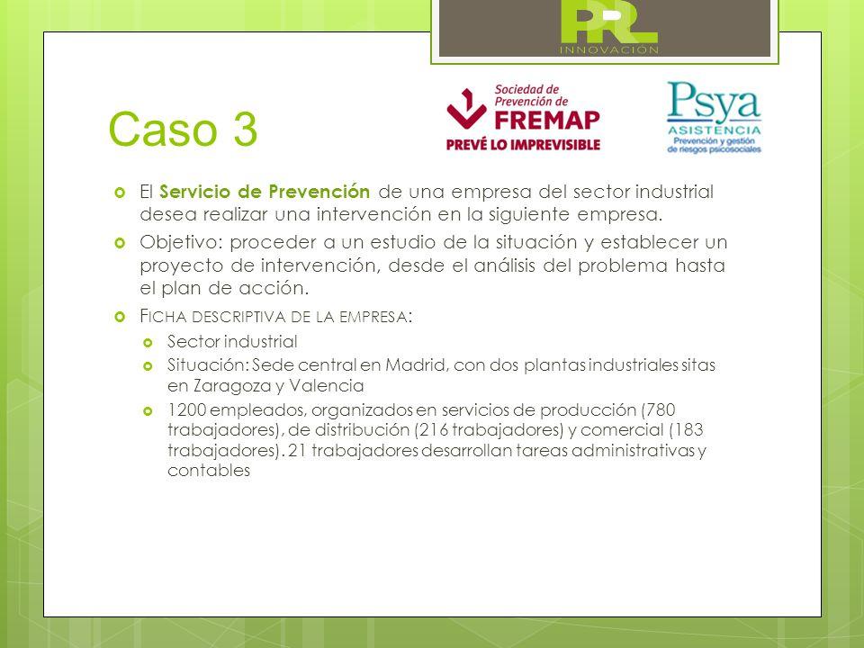 Caso 3 El Servicio de Prevención de una empresa del sector industrial desea realizar una intervención en la siguiente empresa. Objetivo: proceder a un