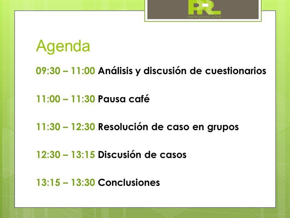 Agenda 09:30 – 11:00 Análisis y discusión de cuestionarios 11:00 – 11:30 Pausa café 11:30 – 12:30 Resolución de caso en grupos 12:30 – 13:15 Discusión de casos 13:15 – 13:30 Conclusiones