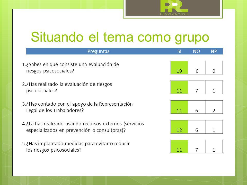 Situando el tema como grupo PreguntasSINONP 1.¿Sabes en qué consiste una evaluación de riesgos psicosociales?19 00 2.¿Has realizado la evaluación de r