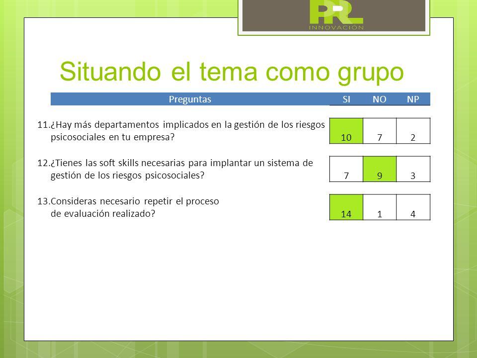 Situando el tema como grupo PreguntasSINONP 11.¿Hay más departamentos implicados en la gestión de los riesgos psicosociales en tu empresa?1072 12.¿Tie