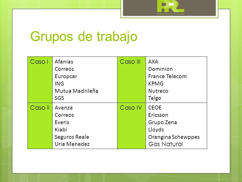 Grupos de trabajo Caso I Afanias Correos Europcar ING Mutua Madrileña SGS Caso III AXA Dominion France Telecom KPMG Nutreco Talgo Caso II Avanza Corre