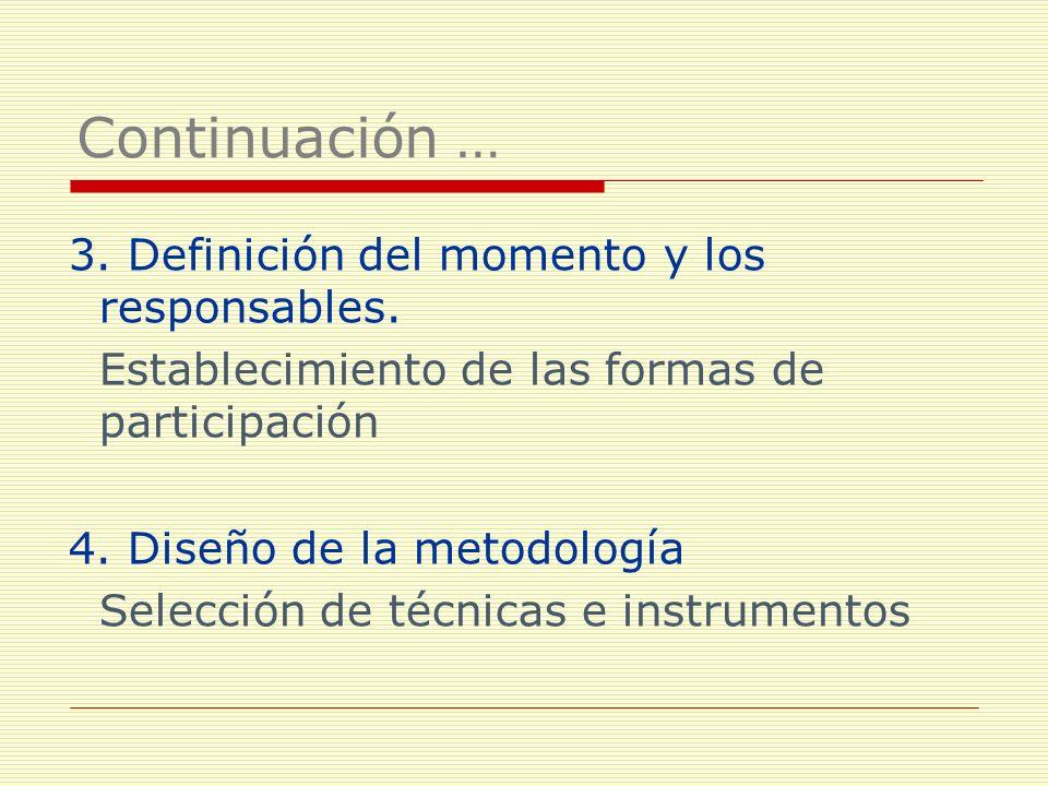 3. Definición del momento y los responsables. Establecimiento de las formas de participación 4. Diseño de la metodología Selección de técnicas e instr