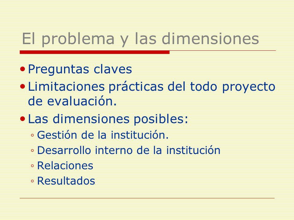 Preguntas claves Limitaciones prácticas del todo proyecto de evaluación. Las dimensiones posibles: Gestión de la institución. Desarrollo interno de la