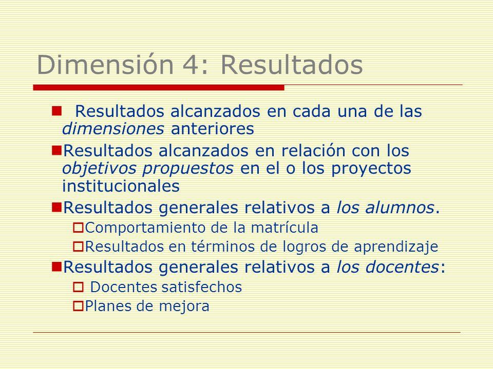 Resultados alcanzados en cada una de las dimensiones anteriores Resultados alcanzados en relación con los objetivos propuestos en el o los proyectos i