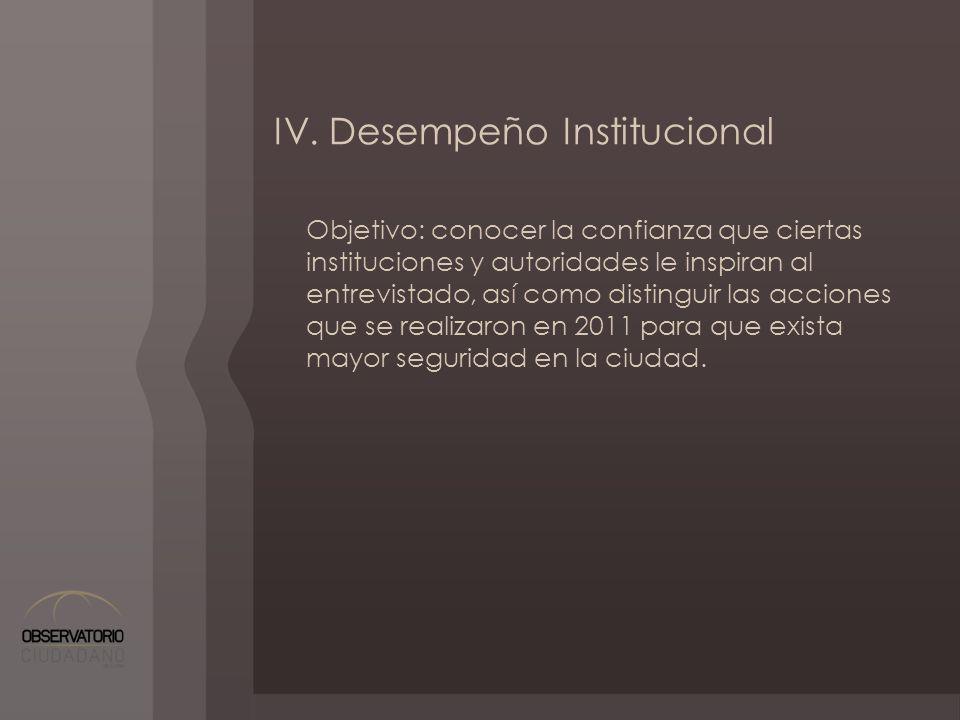 IV. Desempeño Institucional Objetivo: conocer la confianza que ciertas instituciones y autoridades le inspiran al entrevistado, así como distinguir la