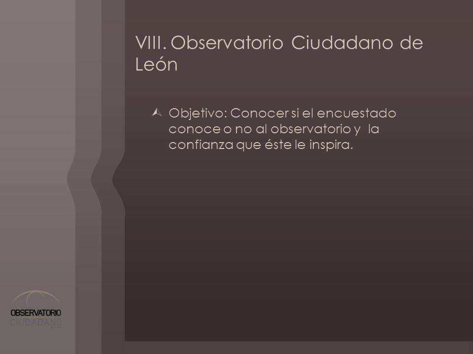 VIII. Observatorio Ciudadano de León Objetivo: Conocer si el encuestado conoce o no al observatorio y la confianza que éste le inspira.