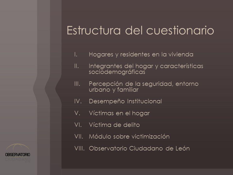 Estructura del cuestionario I.Hogares y residentes en la vivienda II.Integrantes del hogar y características sociodemográficas III.Percepción de la se