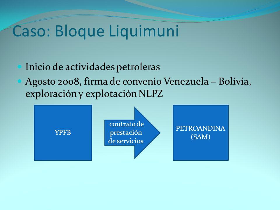 Caso: Bloque Liquimuni Inicio de actividades petroleras Agosto 2008, firma de convenio Venezuela – Bolivia, exploración y explotación NLPZ PETROANDINA