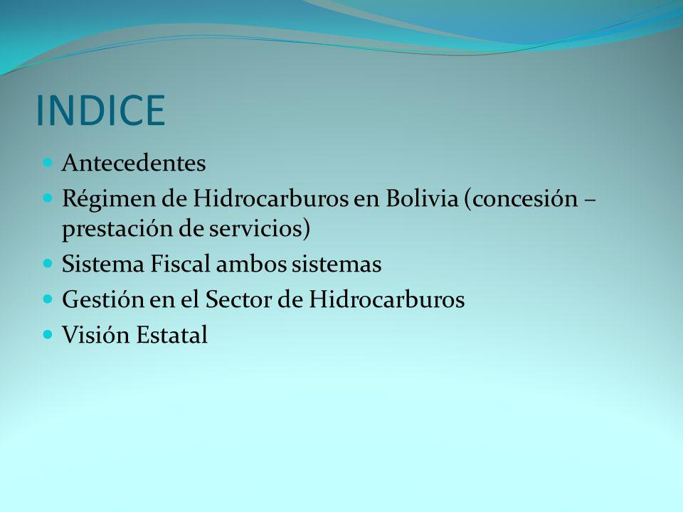 INDICE Antecedentes Régimen de Hidrocarburos en Bolivia (concesión – prestación de servicios) Sistema Fiscal ambos sistemas Gestión en el Sector de Hi