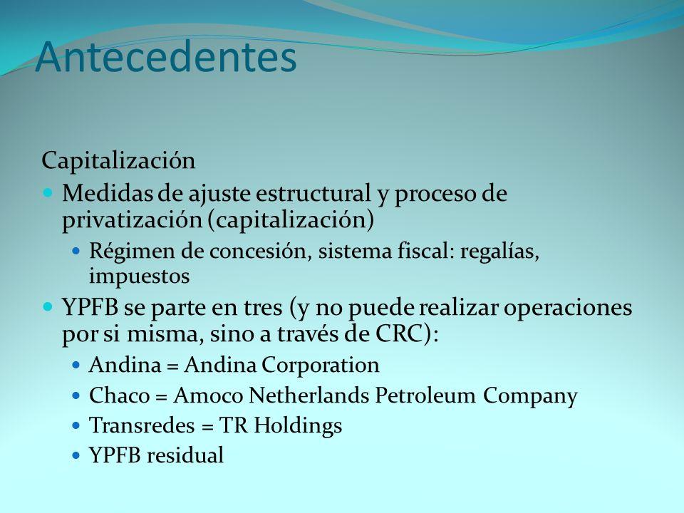 Antecedentes Capitalización Medidas de ajuste estructural y proceso de privatización (capitalización) Régimen de concesión, sistema fiscal: regalías,