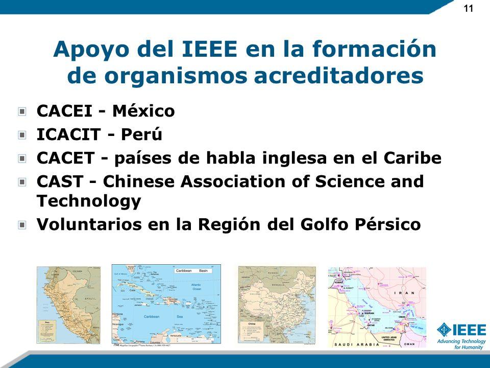 11 Apoyo del IEEE en la formación de organismos acreditadores CACEI - México ICACIT - Perú CACET - países de habla inglesa en el Caribe CAST - Chinese Association of Science and Technology Voluntarios en la Región del Golfo Pérsico