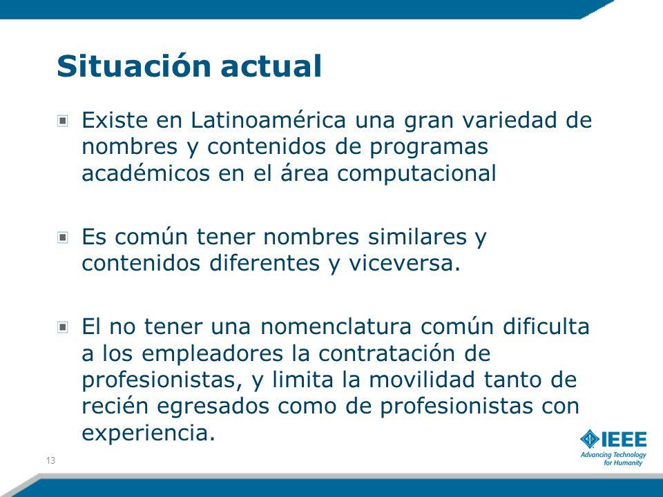 Situación actual Existe en Latinoamérica una gran variedad de nombres y contenidos de programas académicos en el área computacional Es común tener nombres similares y contenidos diferentes y viceversa.