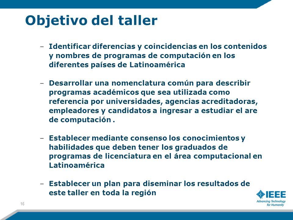 Objetivo del taller –Identificar diferencias y coincidencias en los contenidos y nombres de programas de computación en los diferentes países de Latin