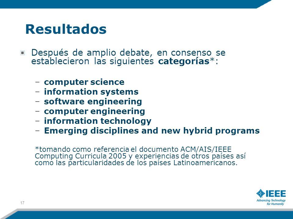 Resultados Después de amplio debate, en consenso se establecieron las siguientes categorías*: –computer science –information systems –software enginee