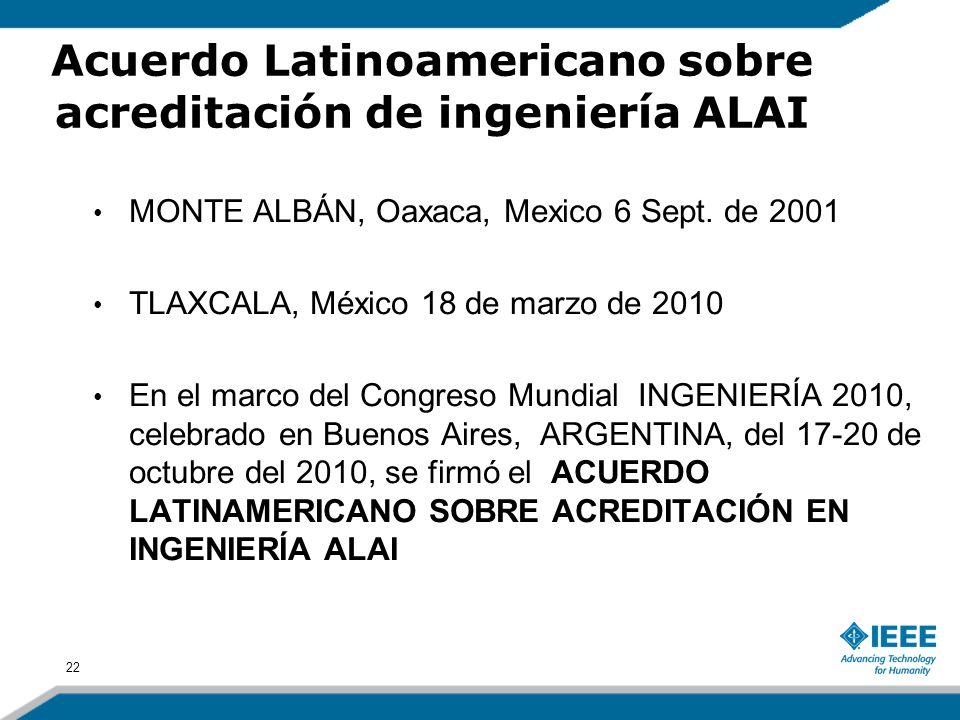 22 MONTE ALBÁN, Oaxaca, Mexico 6 Sept. de 2001 TLAXCALA, México 18 de marzo de 2010 En el marco del Congreso Mundial INGENIERÍA 2010, celebrado en Bue