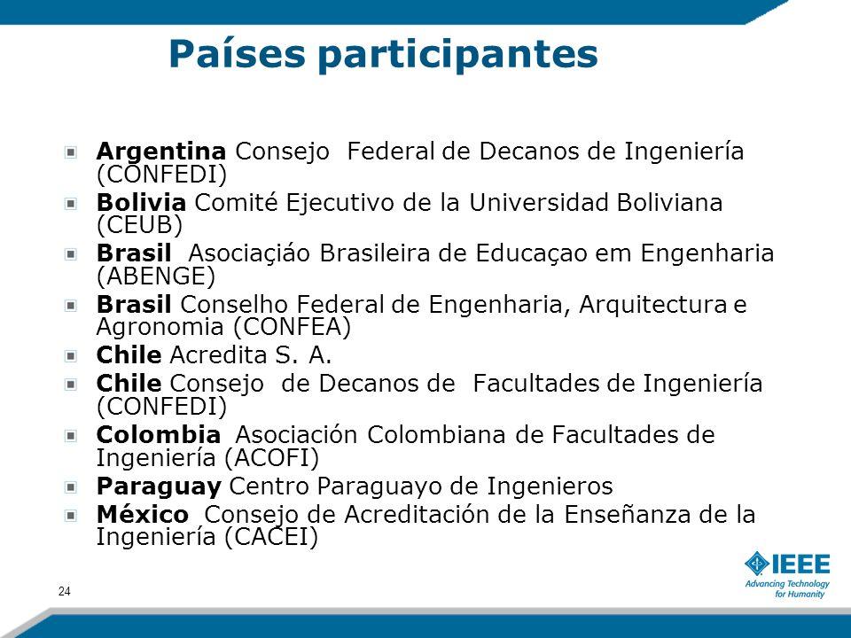 24 Argentina Consejo Federal de Decanos de Ingeniería (CONFEDI) Bolivia Comité Ejecutivo de la Universidad Boliviana (CEUB) Brasil Asociaçiáo Brasilei