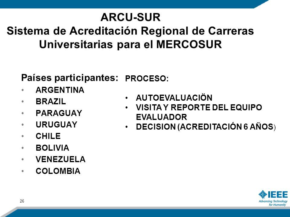 26 Países participantes: ARGENTINA BRAZIL PARAGUAY URUGUAY CHILE BOLIVIA VENEZUELA COLOMBIA ARCU-SUR Sistema de Acreditación Regional de Carreras Universitarias para el MERCOSUR PROCESO: AUTOEVALUACIÖN VISITA Y REPORTE DEL EQUIPO EVALUADOR DECISION (ACREDITACIÓN 6 AÑOS )