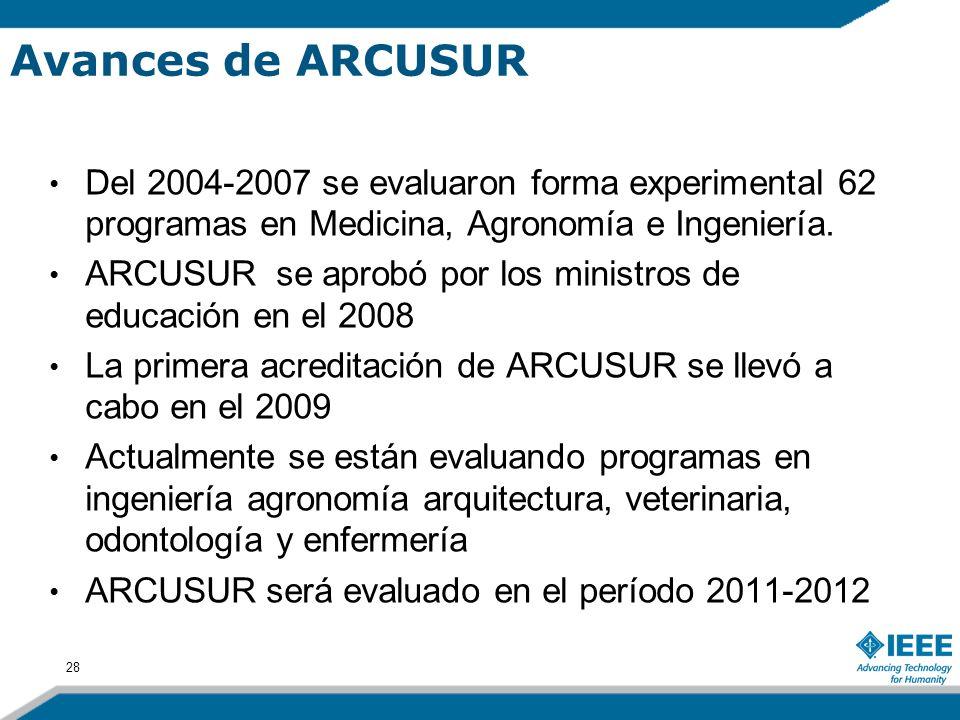 28 Del 2004-2007 se evaluaron forma experimental 62 programas en Medicina, Agronomía e Ingeniería. ARCUSUR se aprobó por los ministros de educación en