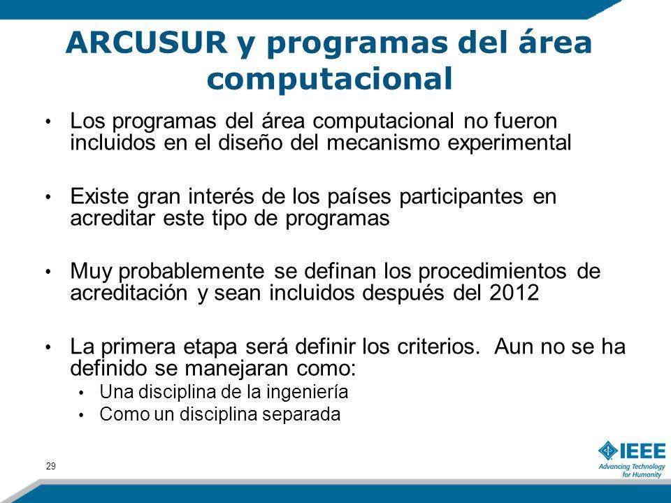 29 Los programas del área computacional no fueron incluidos en el diseño del mecanismo experimental Existe gran interés de los países participantes en