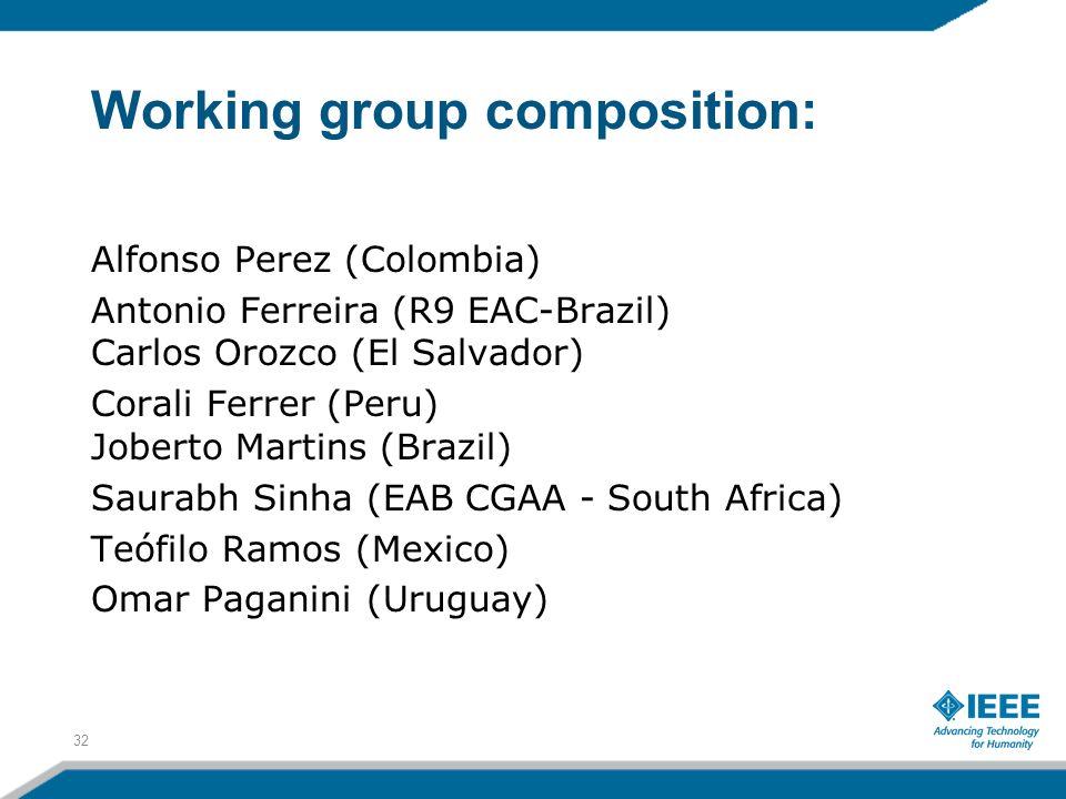 32 Alfonso Perez (Colombia) Antonio Ferreira (R9 EAC-Brazil) Carlos Orozco (El Salvador) Corali Ferrer (Peru) Joberto Martins (Brazil) Saurabh Sinha (EAB CGAA - South Africa) Teófilo Ramos (Mexico) Omar Paganini (Uruguay) Working group composition: