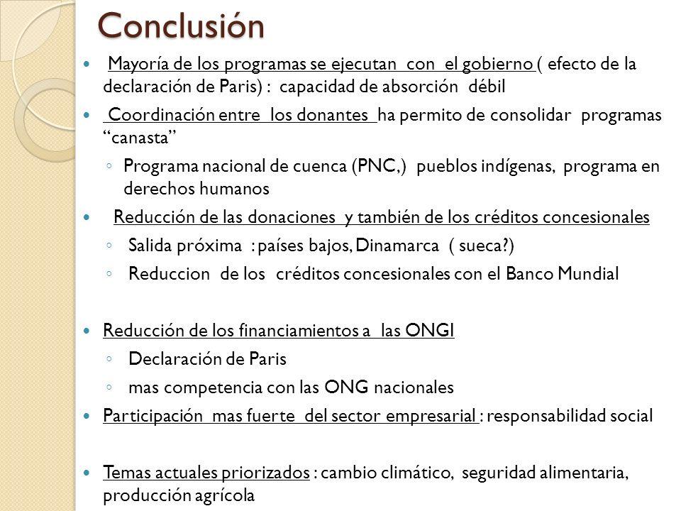 Conclusión Conclusión Mayoría de los programas se ejecutan con el gobierno ( efecto de la declaración de Paris) : capacidad de absorción débil Coordin