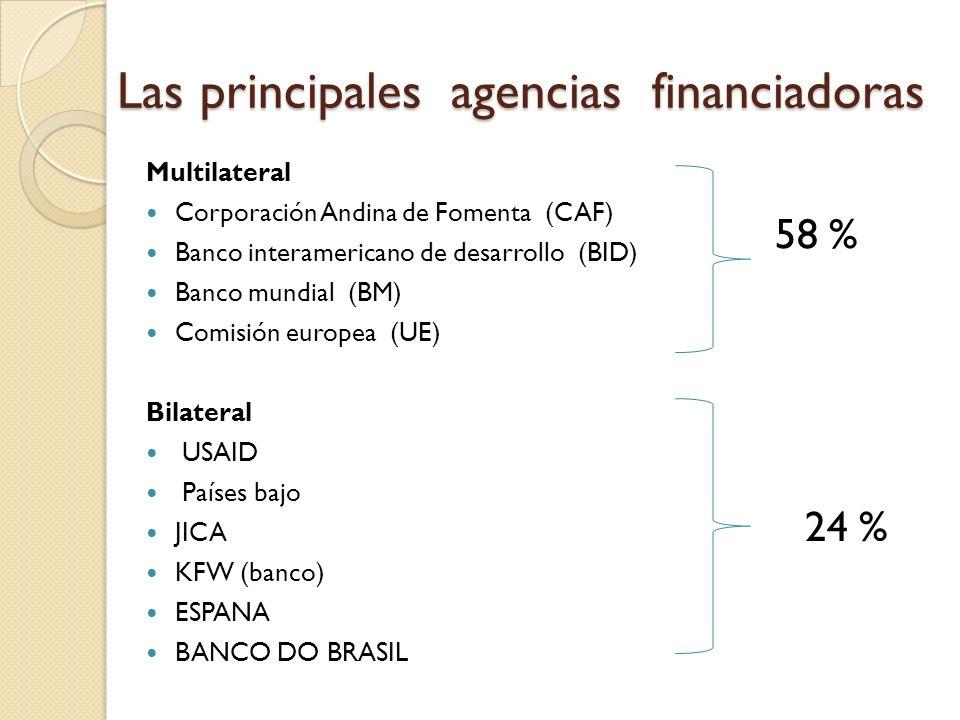 Las principales agencias financiadoras Las principales agencias financiadoras Multilateral Corporación Andina de Fomenta (CAF) Banco interamericano de