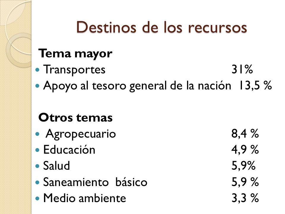 Destinos de los recursos Tema mayor Transportes 31% Apoyo al tesoro general de la nación 13,5 % Otros temas Agropecuario 8,4 % Educación 4,9 % Salud 5