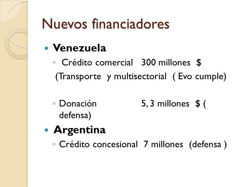 Nuevos financiadores Venezuela Crédito comercial 300 millones $ (Transporte y multisectorial ( Evo cumple) Donación 5, 3 millones $ ( defensa) Argenti