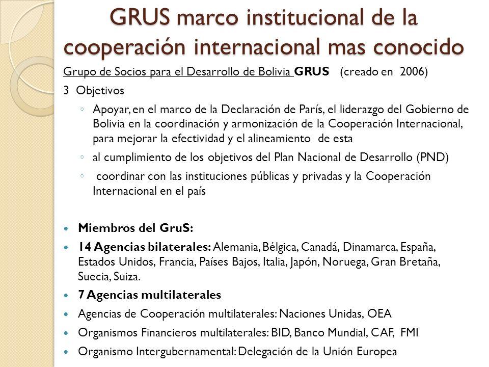 GRUS marco institucional de la cooperación internacional mas conocido Grupo de Socios para el Desarrollo de Bolivia GRUS (creado en 2006) 3 Objetivos