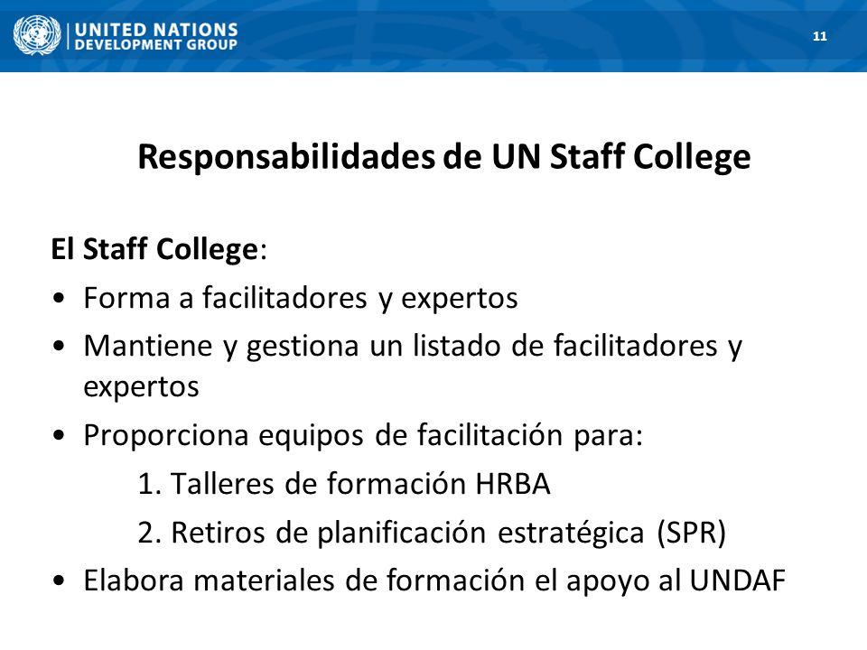 Responsabilidades de UN Staff College El Staff College: Forma a facilitadores y expertos Mantiene y gestiona un listado de facilitadores y expertos Proporciona equipos de facilitación para: 1.