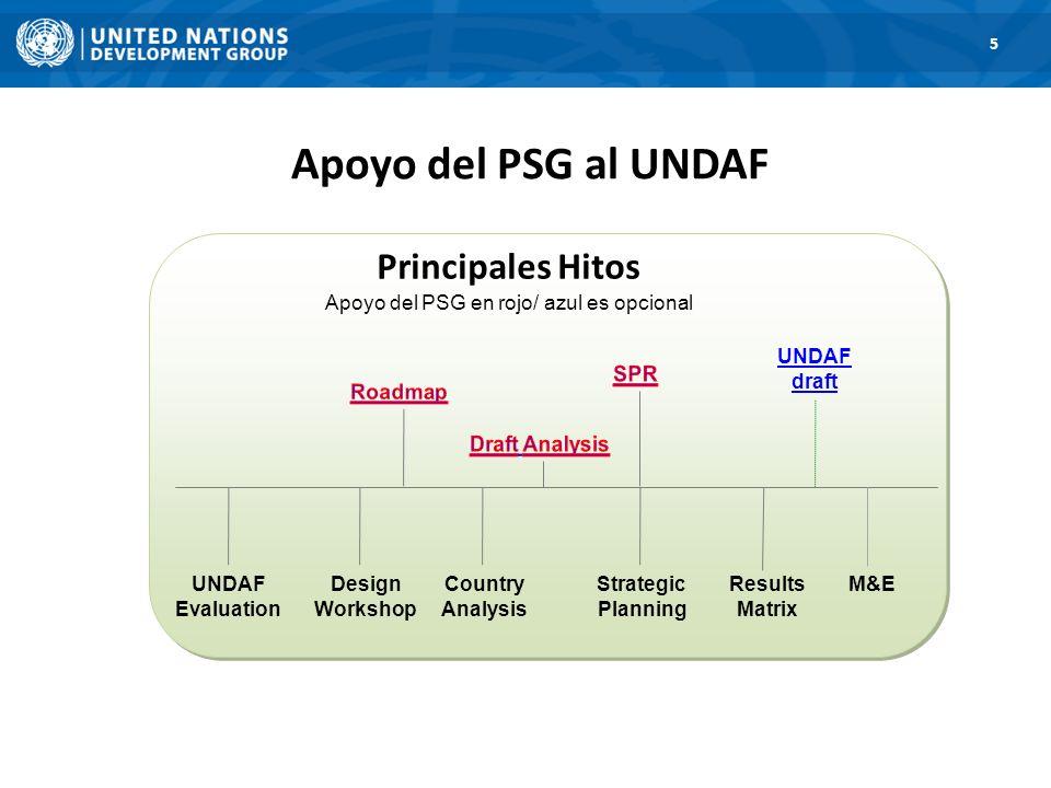 UNDAF Evaluation Design Workshop Strategic Planning Results Matrix Country Analysis UNDAF draft Principales Hitos Apoyo del PSG en rojo/ azul es opcional M&E Apoyo del PSG al UNDAF 5