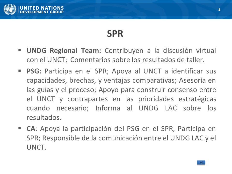 SPR UNDG Regional Team: Contribuyen a la discusión virtual con el UNCT; Comentarios sobre los resultados de taller.