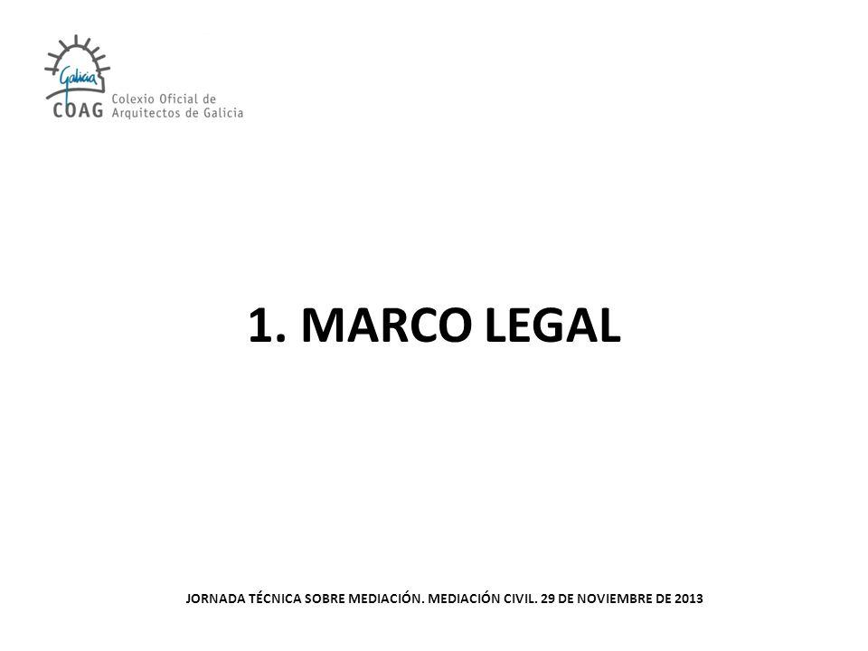 1.MARCO LEGAL Artículo 32. Relaciones con la Administración Pública 1.