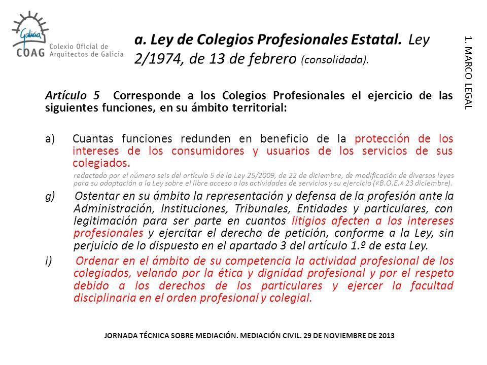 1.MARCO LEGAL Artículo 34. Funciones de los Colegios 2.