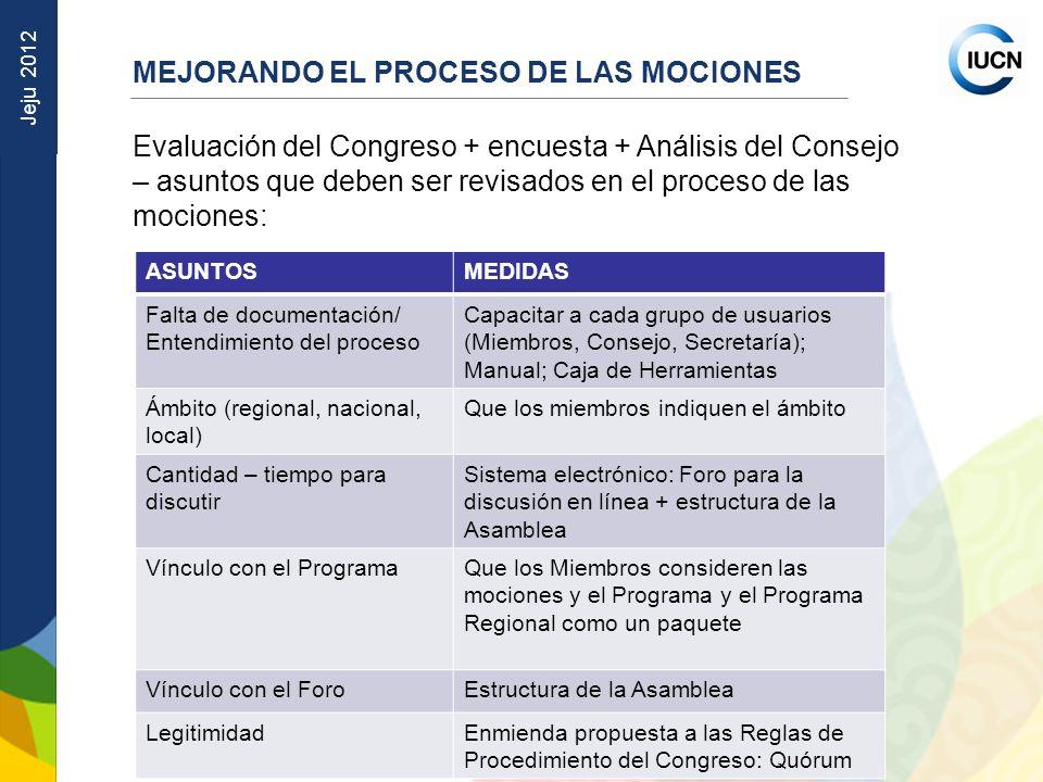 Jeju 2012 Evaluación del Congreso + encuesta + Análisis del Consejo – asuntos que deben ser revisados en el proceso de las mociones: ASUNTOSMEDIDAS Fa