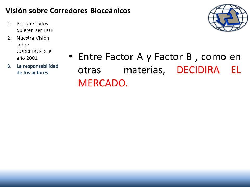 Visión sobre Corredores Bioceánicos Entre Factor A y Factor B, como en otras materias, DECIDIRA EL MERCADO. 1.Por qué todos quieren ser HUB 2.Nuestra