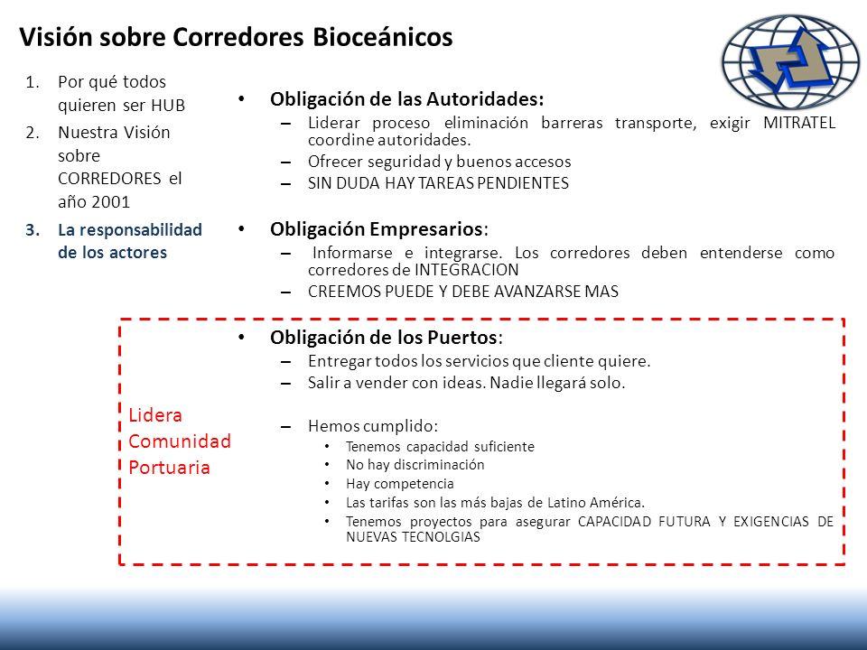 Visión sobre Corredores Bioceánicos Obligación de las Autoridades: – Liderar proceso eliminación barreras transporte, exigir MITRATEL coordine autorid