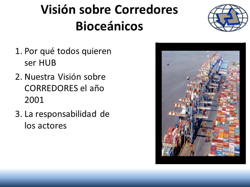 1.Por qué todos quieren ser HUB 2.Nuestra Visión sobre CORREDORES el año 2001 3.La responsabilidad de los actores Visión sobre Corredores Bioceánicos