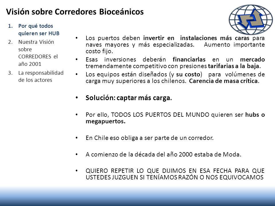 Visión sobre Corredores Bioceánicos Los puertos deben invertir en instalaciones más caras para naves mayores y más especializadas. Aumento importante