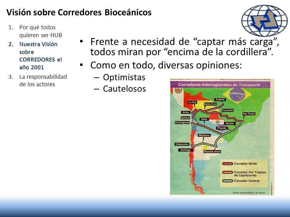 Visión sobre Corredores Bioceánicos Frente a necesidad de captar más carga, todos miran por encima de la cordillera. Como en todo, diversas opiniones: