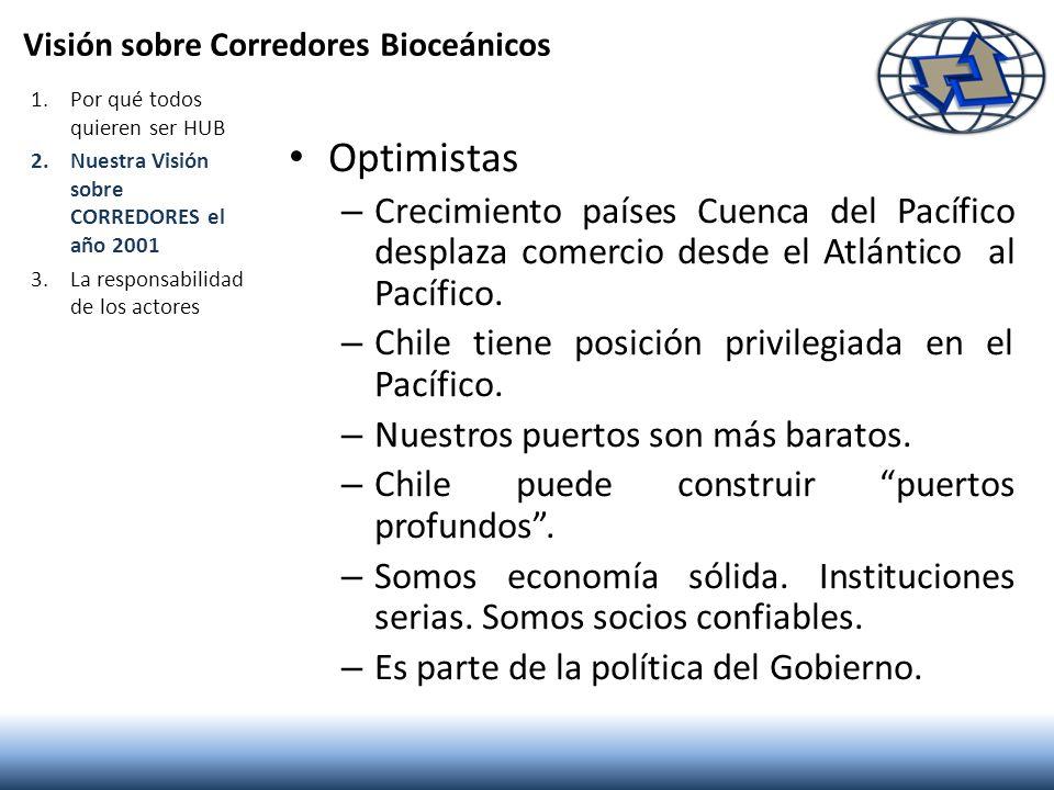 Visión sobre Corredores Bioceánicos Optimistas – Crecimiento países Cuenca del Pacífico desplaza comercio desde el Atlántico al Pacífico. – Chile tien