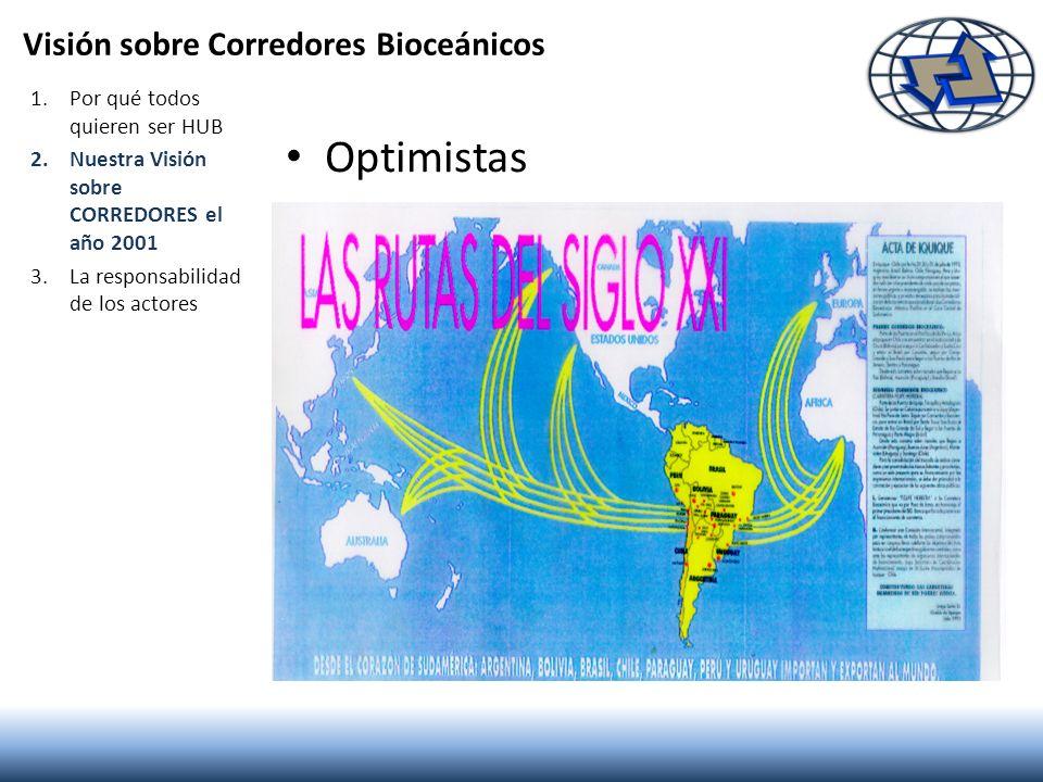 Visión sobre Corredores Bioceánicos Optimistas 1.Por qué todos quieren ser HUB 2.Nuestra Visión sobre CORREDORES el año 2001 3.La responsabilidad de l